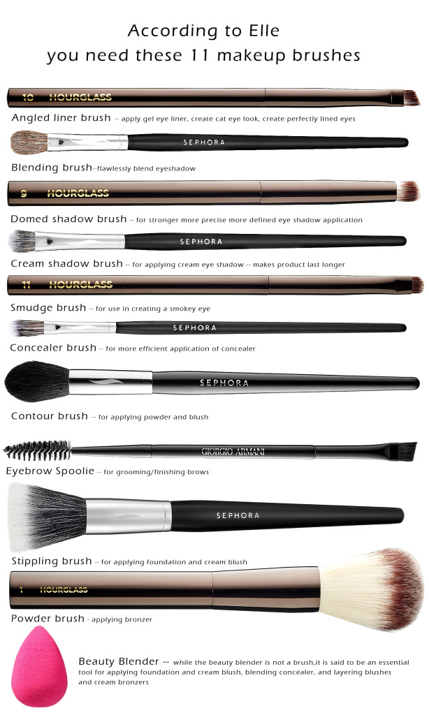 11 makeup brushes every woman needs
